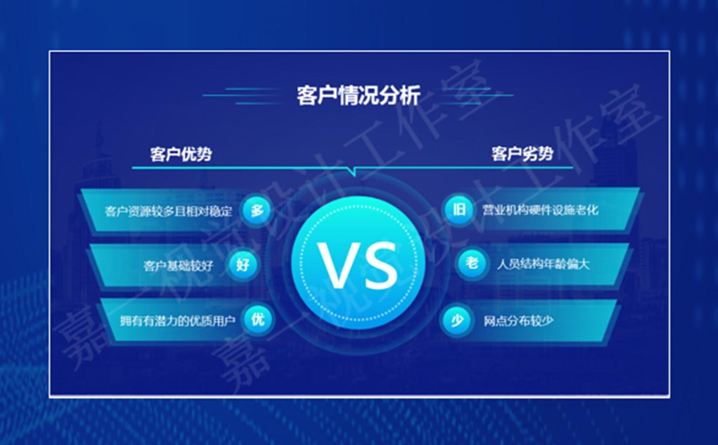 山西晉城市PPT設計公司-做PPT找嘉一-專業設計