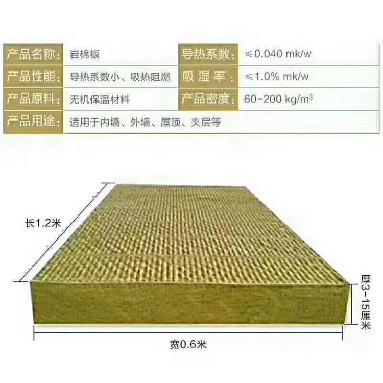 銅仁巖棉保溫板價格